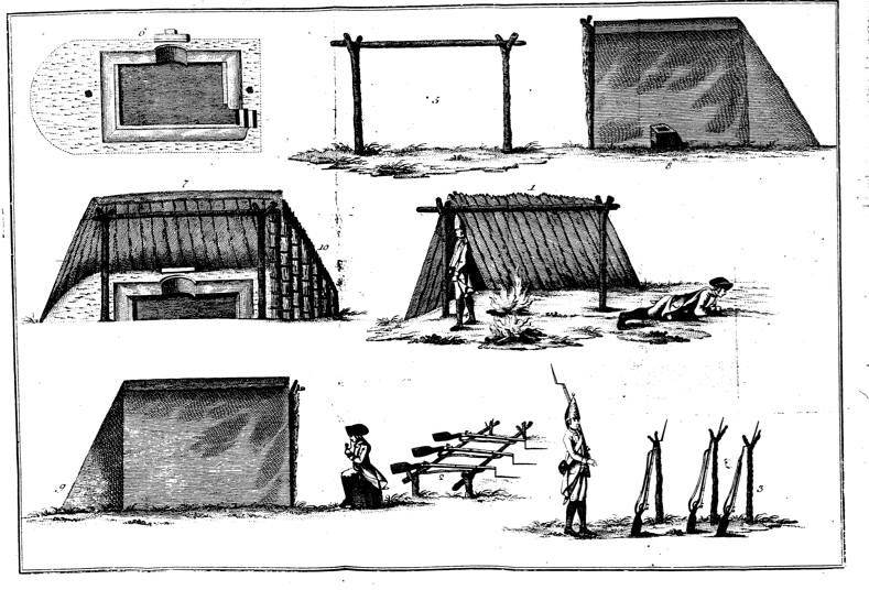 "The 1788 boo, ""Was ist jedem Officier wahrend eines Feldzugs zu wissen nothig. Mit zehen Kupferplatten,"" illustrates some field housing practices, including wooden tents. These are shown simply as boards laid up against a ridge pole. This matches some 1776 descriptions of quickly improvised housing. This image also shows a plan for a dug out foundation in a tent with a fireplace, much like evidence for the 4th Pennsylvania Battalion's huts."
