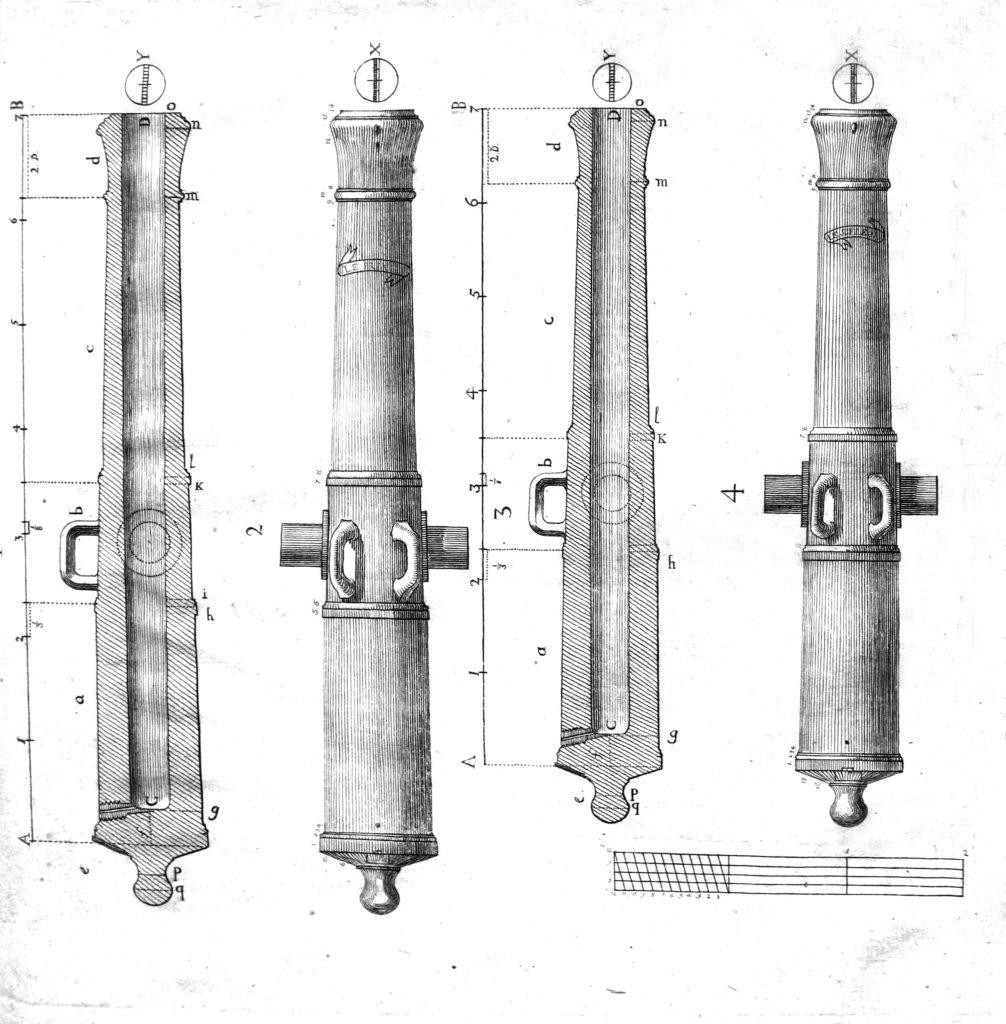 Gribeauval's Guns detail